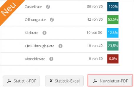 Newsletter als PDF exportieren
