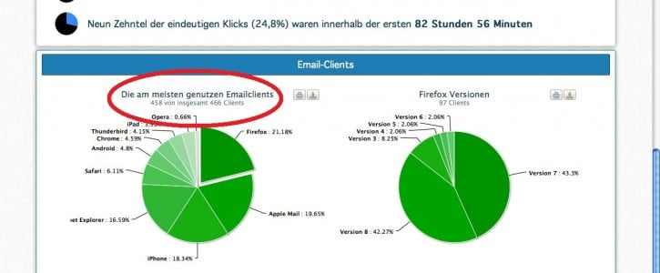Screenshot_Statistik_Email-Clients