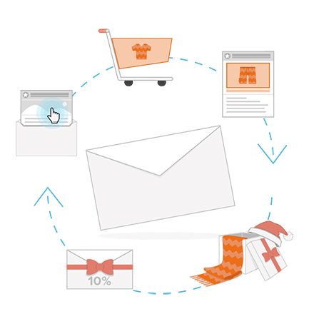 lifecycle_mailings_Newsletter2Go
