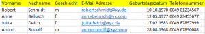Newsletter - Liste der Kontakte