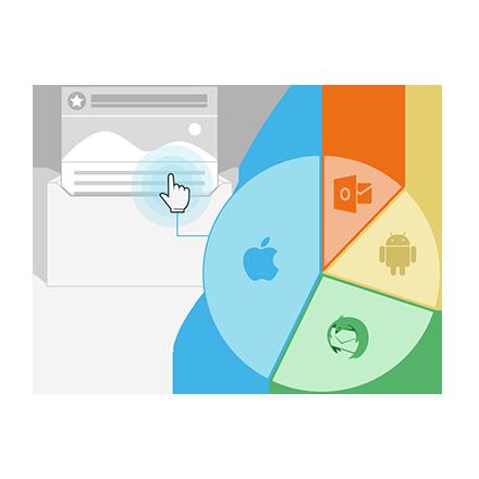 E-Mail-Client_Report
