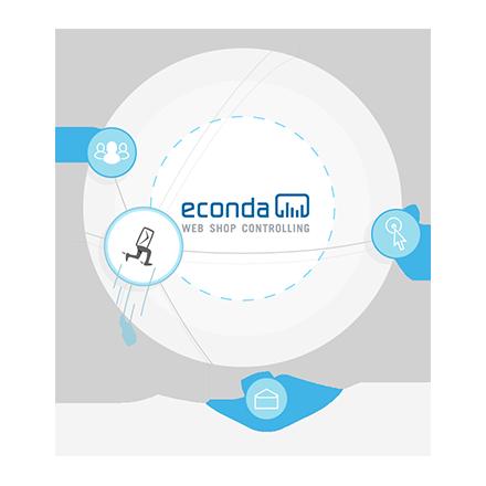 Integration_Econda