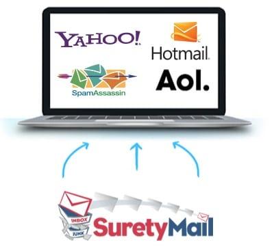 ISIPP SuretyMail