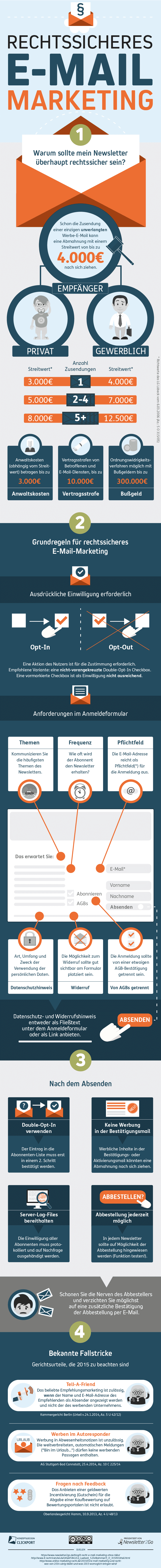 Rechtssicheres Email-Marketing - Infografik