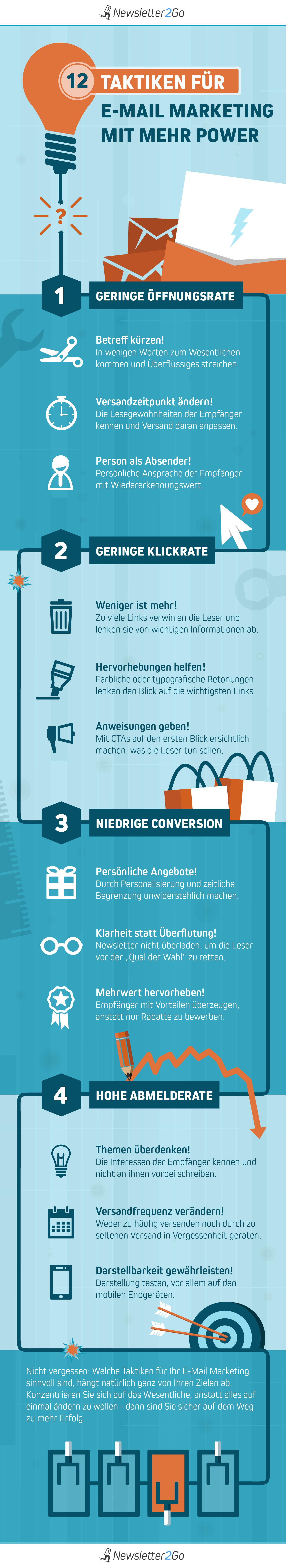 Email Marketing optimieren Infografik neu