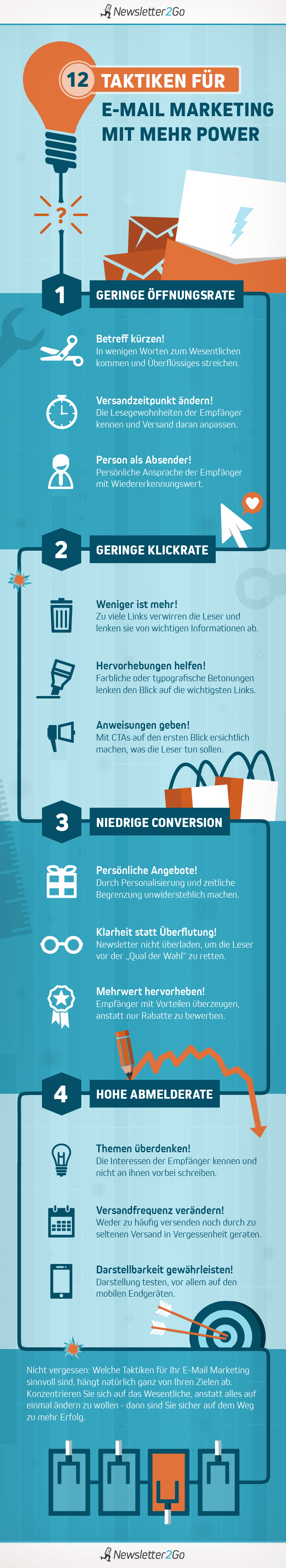 E-Mail Marketing optimieren
