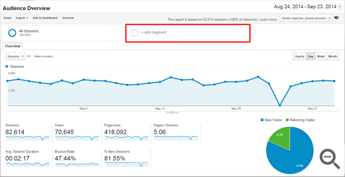 hinzufügen_Google_Analytics_Newsletter2Go