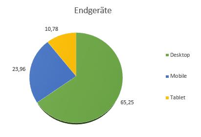 Endgeräte_neu