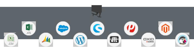 Newsletter Integrationen