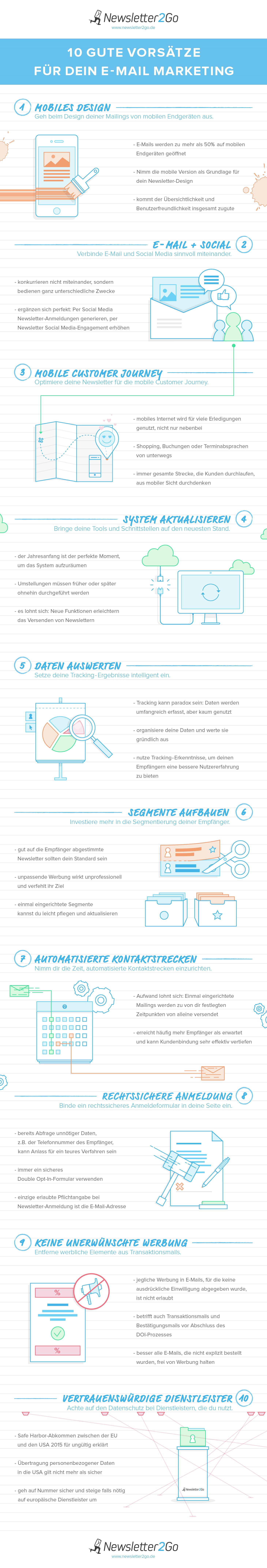 10 Vorsätze für Ihr E-Mail Marketing