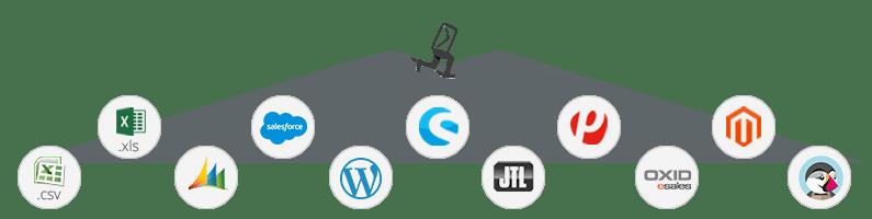 Newsletter Software Integrationen