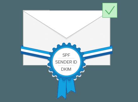DKIM-Sender-ID-SPF-DMARC