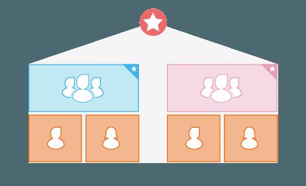 E-Mail-Marketing-Agenturlösung