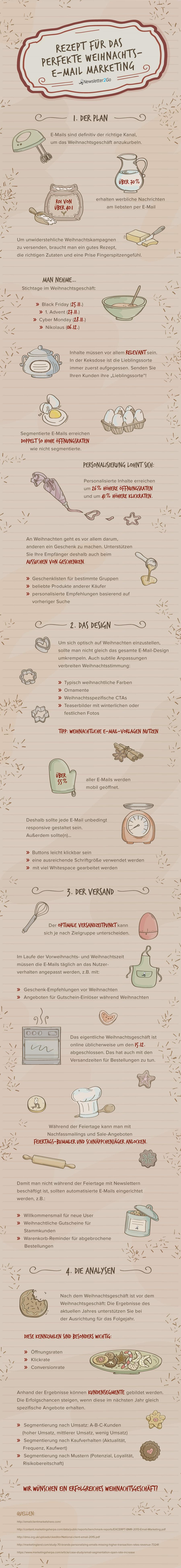 161013_NL2GO_Grafik_Weihnachts-E-Mail_Marketing