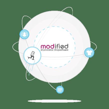 Grafik_Integrationen_modified