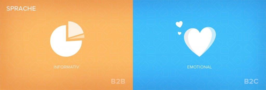 B2C vs B2B E-Mail Marketing - Newsletter2Go