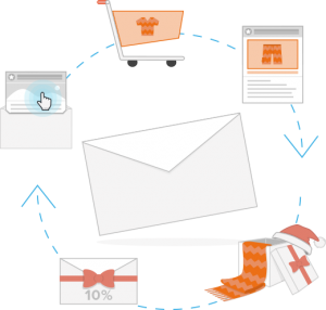 Newsletter Marketing B2B - Newsletter2Go