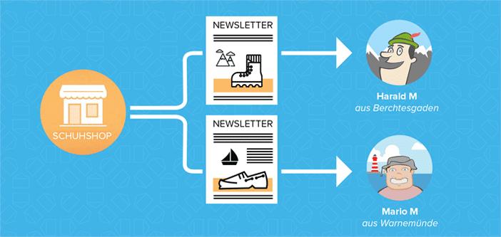 Empfängersegmentierung - Newsletter2Go