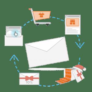 Newsletter2go_Leadgenerierung