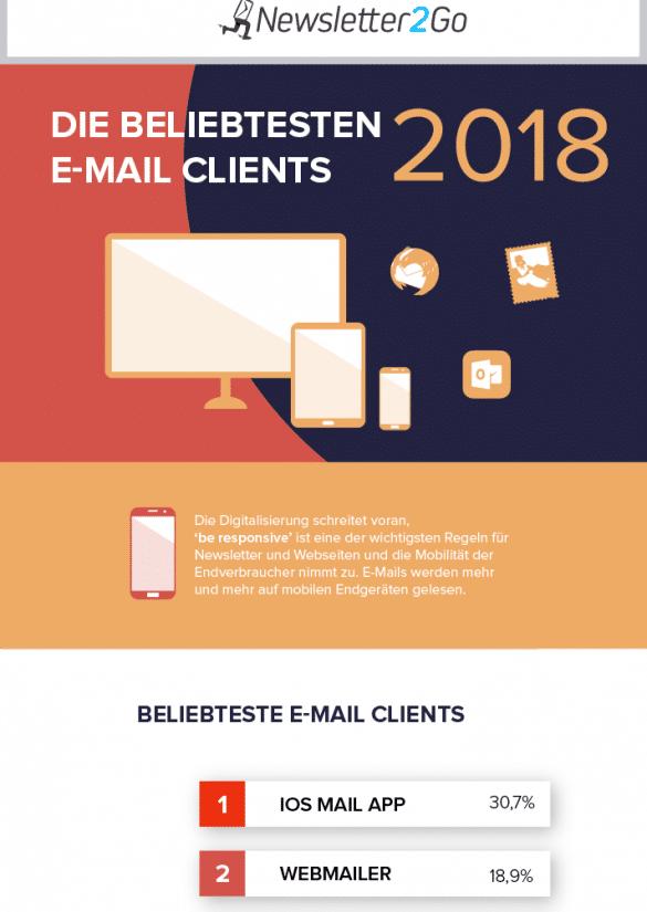 infografik_E-Mail-Clients_Newsletter2Go