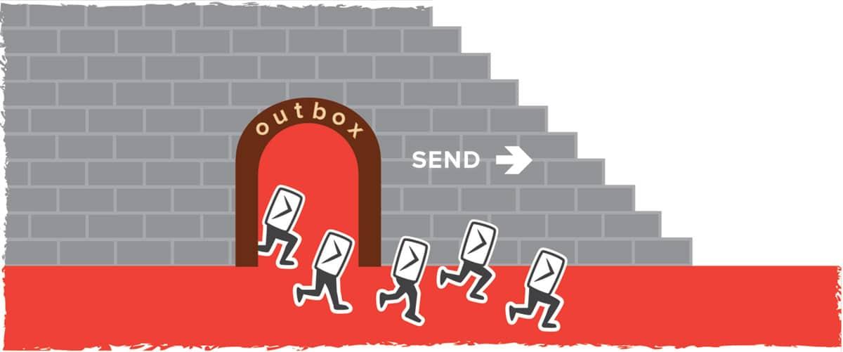Auf Senden drücken - Newsletter2Go