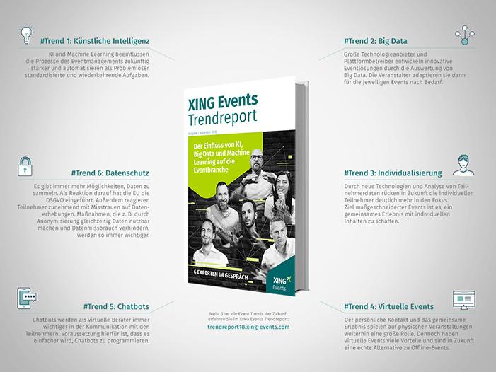 xing_events_Trendreport_infografik_Newsletter2Go